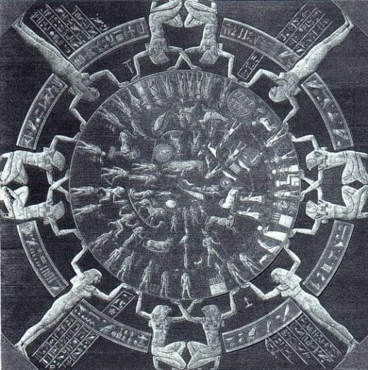 Dendera-zodiaken er et kort over stjernehimlen, som viser de 12 konstellationer i Dyrekredsen, som vi stadig kender. Kortet sad i loftet i gudinden Hathors tempel i Dendera, 60 km nord for Luxor i Ægypten. Stjernekortet er så præcist, at det kan dateres til år 50 f.v.t. Kortet kan i dag ses på Musée du Louvre i Paris.